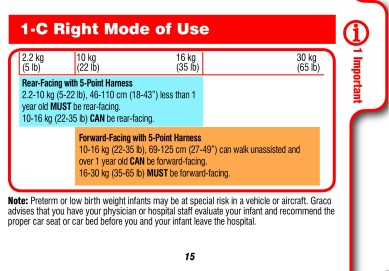 Manual modes